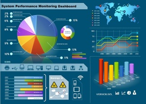 Report Dashboard