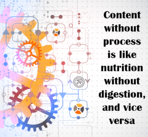 content-without-process