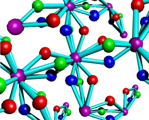 The Structure of our Molecular Ontology