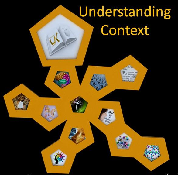 Understanding Context Intro